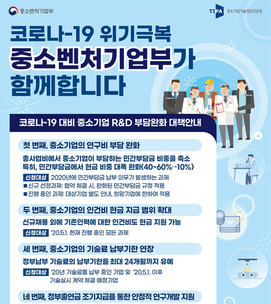 코로나-19 대비 중소기업 R&D 부담완화 대책 안내